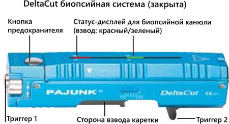Автоматическая многоразовая биопсийная система Delta Cut - Pajunk