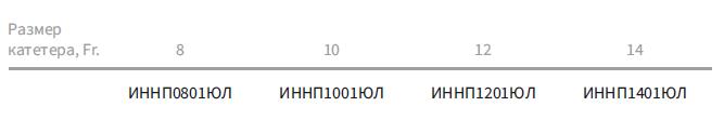 Пункционные наборы с катетером Пигтейл (полные)